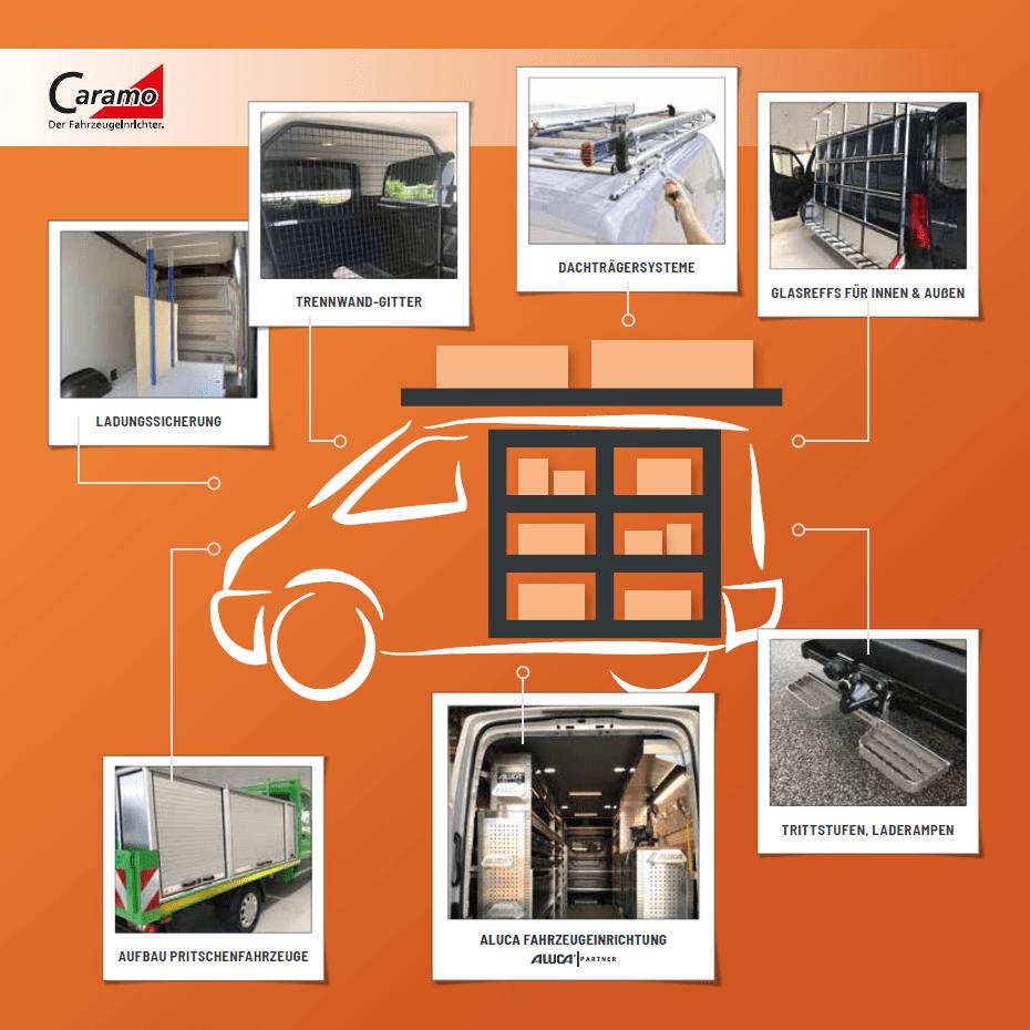 Ladungssicherung, Dachträgersysteme, Glasreffs, Aluca Hahrzeugeinrichtung